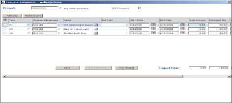 Microsoft Dynamics Projects for UK businesses