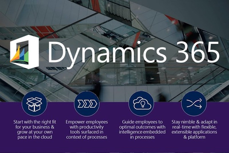 Model SCM Decision Making for Purchased Material using Microsoft Dynamics 365 for Operations