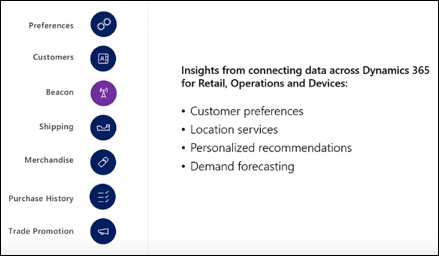 Microsoft-Dynamics-365-for-Retail-Operations-and-Devices_Queue-Associates-Microsoft-Dynamics-Gold-Partner_ON-PAGE-IMAGE