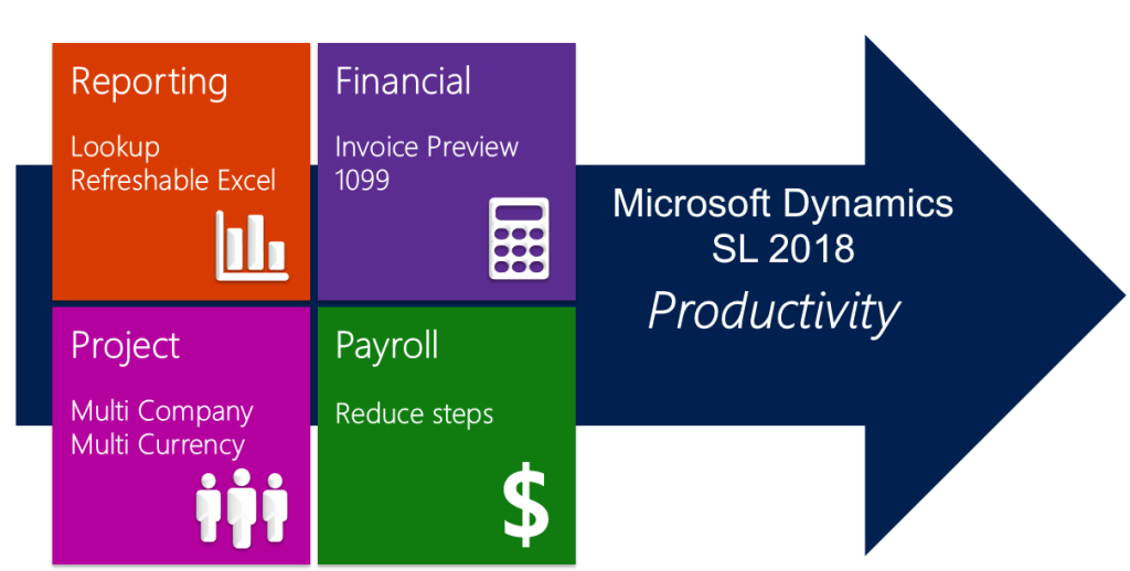 Microsoft Dynamics SL 2018 scheduled for release on May 1, 2018